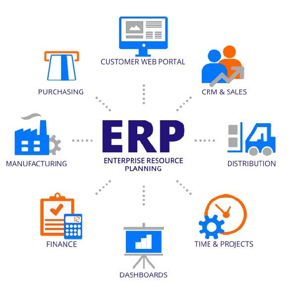 Bagaimana Software ERP Dapat Membantu Meningkatkan Industri Perdagangan?