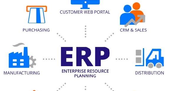 Sistem ERP Trading | Software ERP untuk Industri Perdagangan