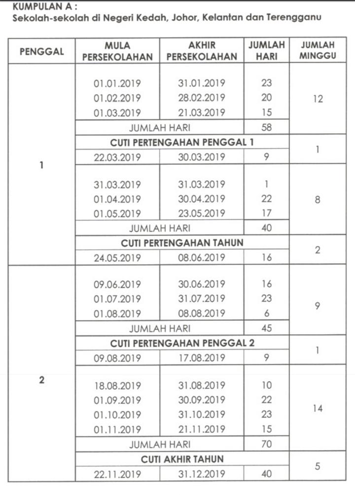 Jadual Cuti Persekolahan 2019 Seluruh Malaysia