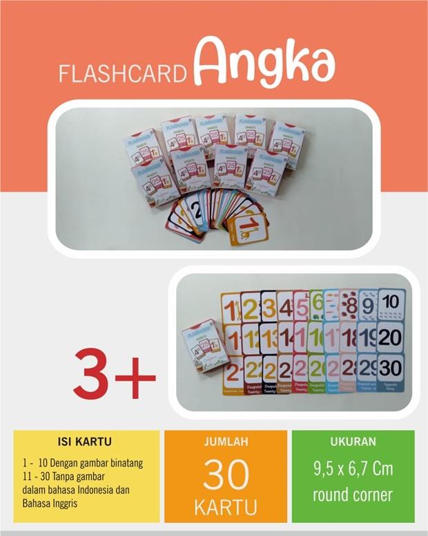 Flash Card Angka (Numbers)