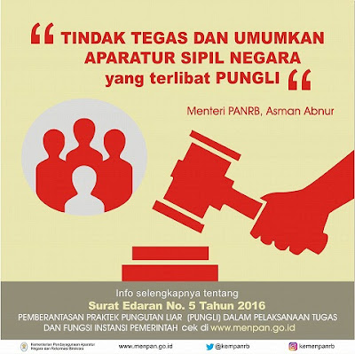 Surat Edaran Menpan RB Tentang Pemberantasan Praktek Pungli Dalam Pelaksanaan Tugas Dan Fungsi Instansi Pemerintah