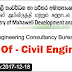 Ministry Of Mahaweli Development And Environment  Central Engineering Consultancy Bureau (CECB) Post Of - Civil Engineers