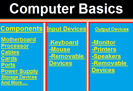 http://www.wikigreen.in/2014/05/computer-basics-beginners-guide.html