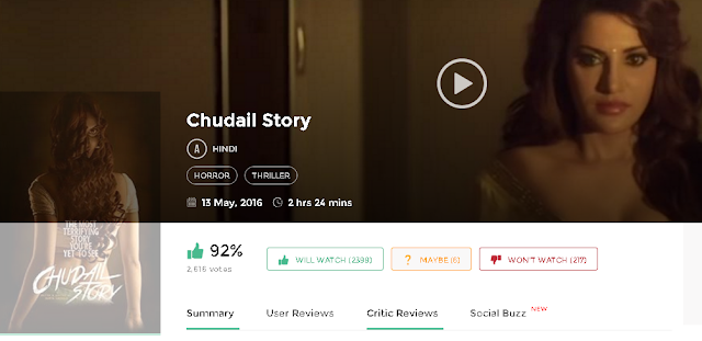 Chudail Story 2016 Hindi Movie 300mb & 700Mb Mp4