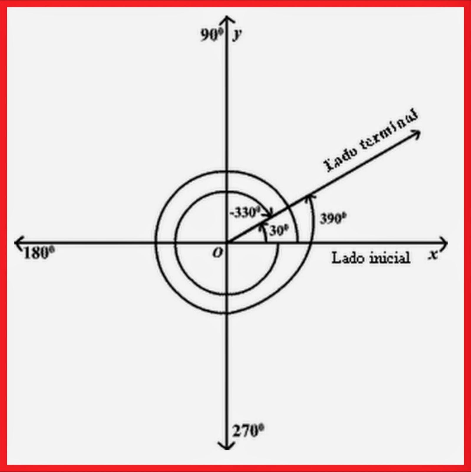 Bienvenido Alumnos Al Blog De Matematicas
