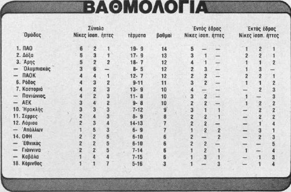 22 11 1981e