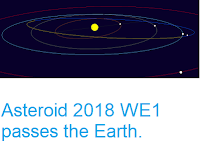 https://sciencythoughts.blogspot.com/2018/12/asteroid-2018-we1-passes-earth.html