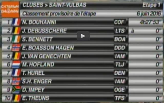 Bouhanni se abre paso a cabezazos para ganar en la Dauphiné