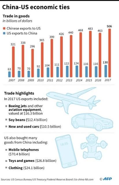 Critical US-China trade talks end