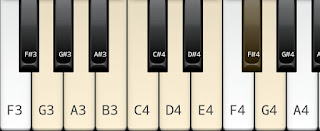 The Major Scale on Key G