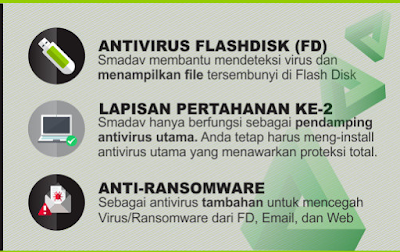Fitur Update SMADAV 2019 Free Antivirus Download