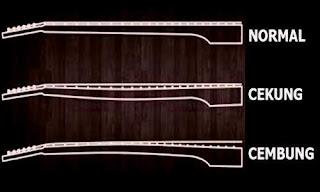 Cara Meluruskan Neck Atau Stang Gitar yang Bengkok