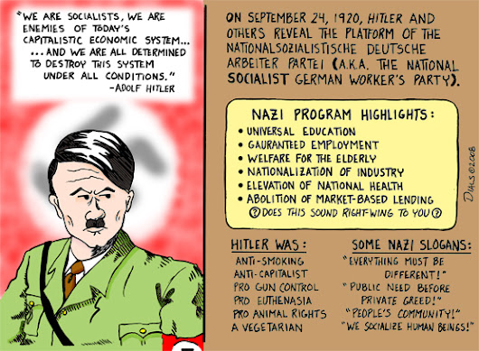 Socialism is liberalism is fascism is nazism (IN PICTURES AND WORDS)