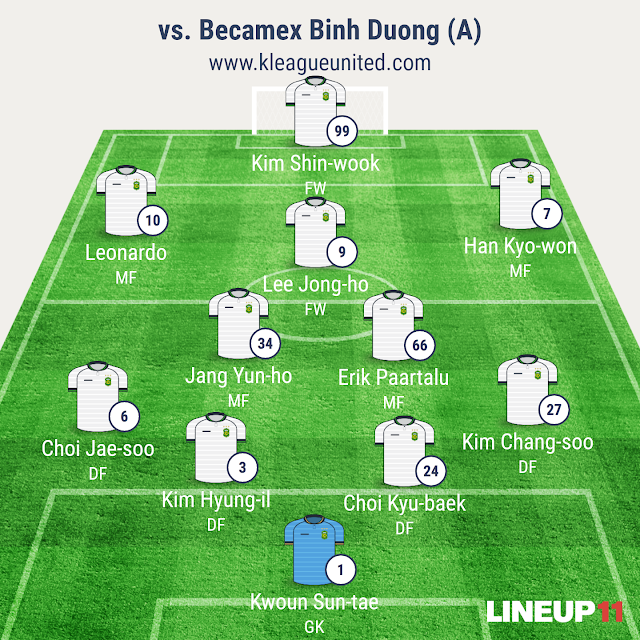 Becamex Binh Duong vs Jeonbuk Hyundai Motors (AFC Champions League 2016, Apr 6th, Go Dau Stadium)