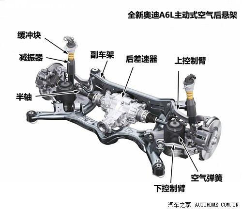 LEACREE Auto Parts: What's the Air suspension System?