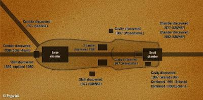 Σπάνια εικόνα δείχνει εισόδους στην Σφίγγα της Γκίζας προς την χαμένη βιβλιοθήκη της γνώσης που σφραγίστηκαν !