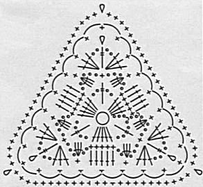 Вязание крючком треугольник в схеме 62