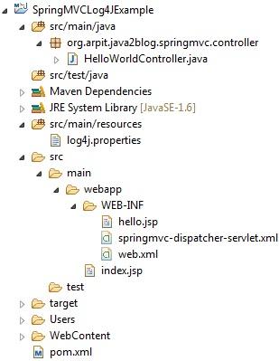 Spring Mvc Log4j Example Java2blog