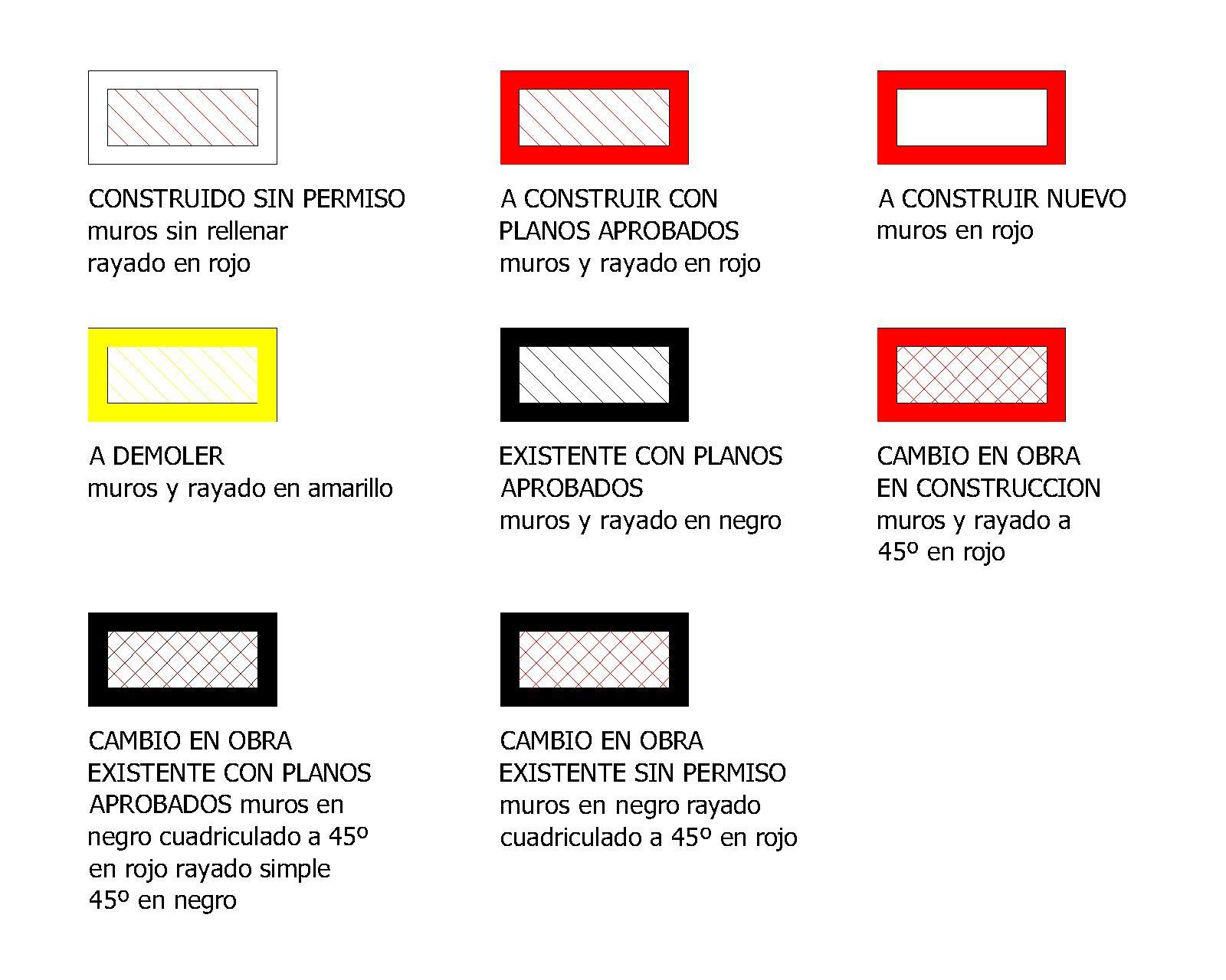 Direcci n de obras privadas y planeamiento mayo 2013 for Marca municipales