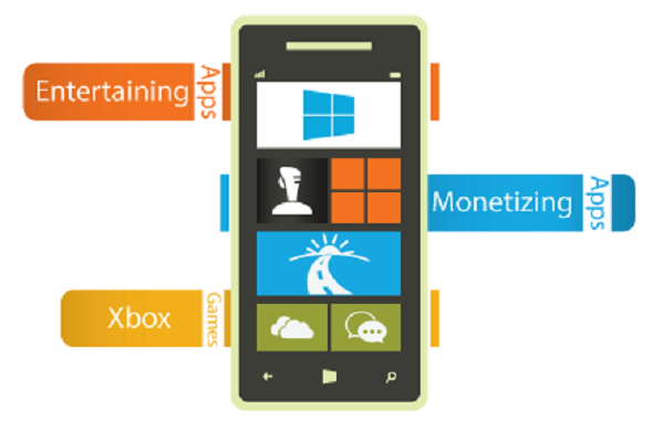 Windows-mobile-apps