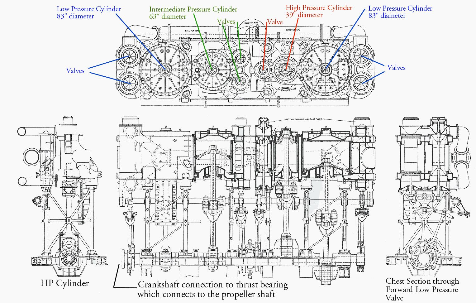 the titanic parts diagram 2002 jeep wrangler starter wiring engines on engine get free image about