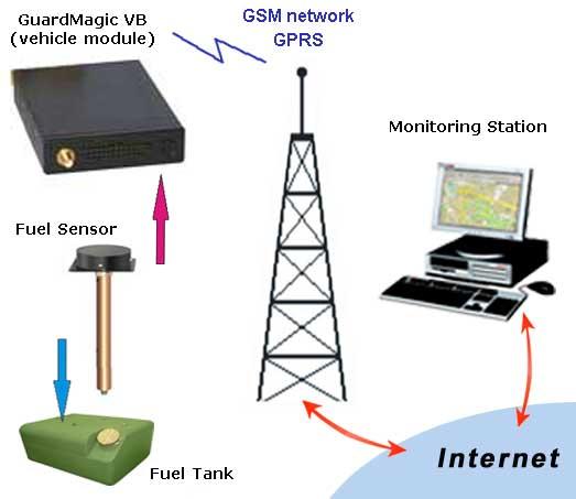 Dispositivos M 243 Viles Los Diferentes Tipos De Comunicaci 243 N