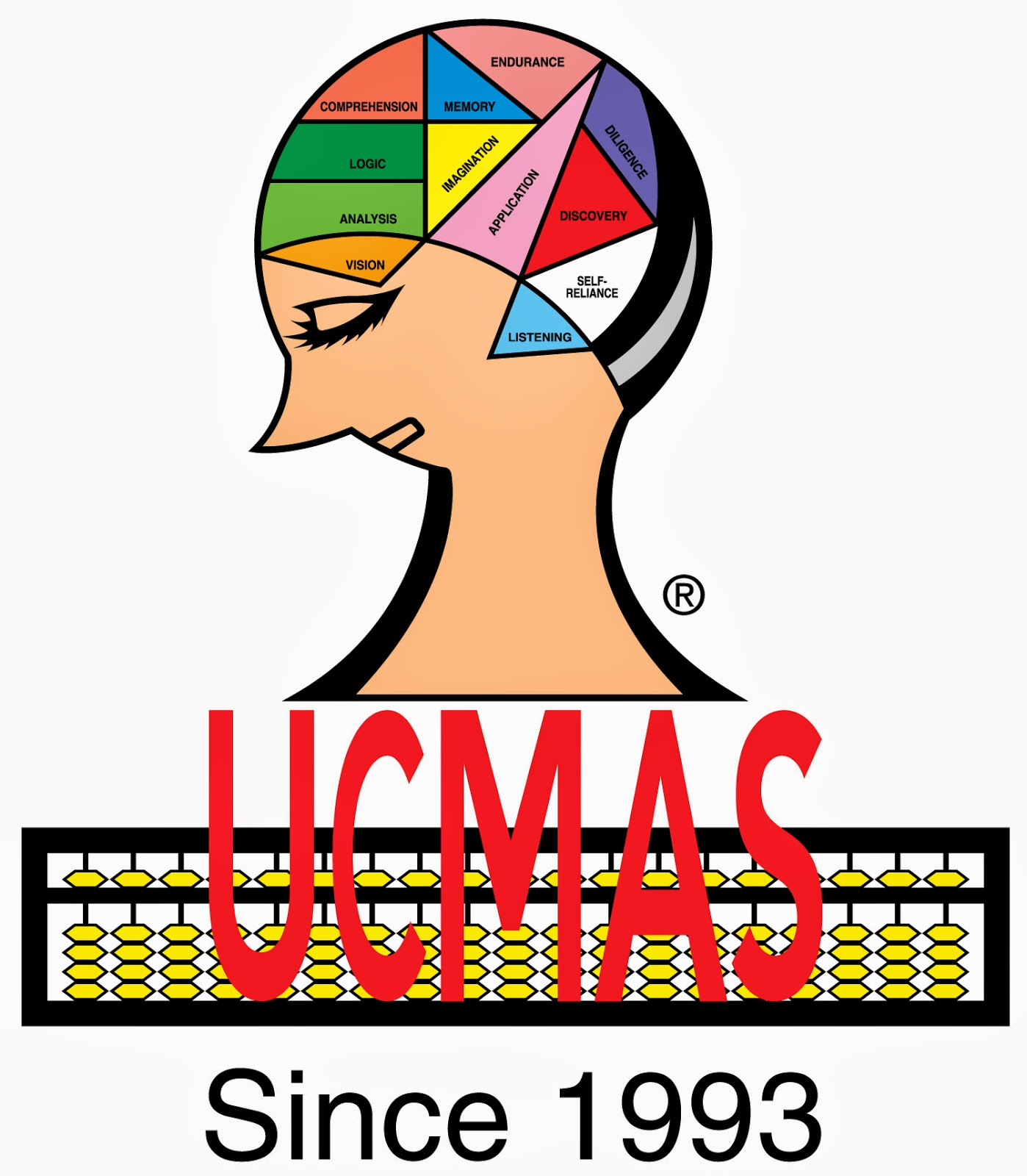 Ucmas Abacus For Kids Competition 9th State Level