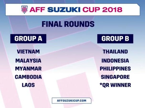 Jadwal Pertandingan Timnas Indonesia di Piala AFF 2018