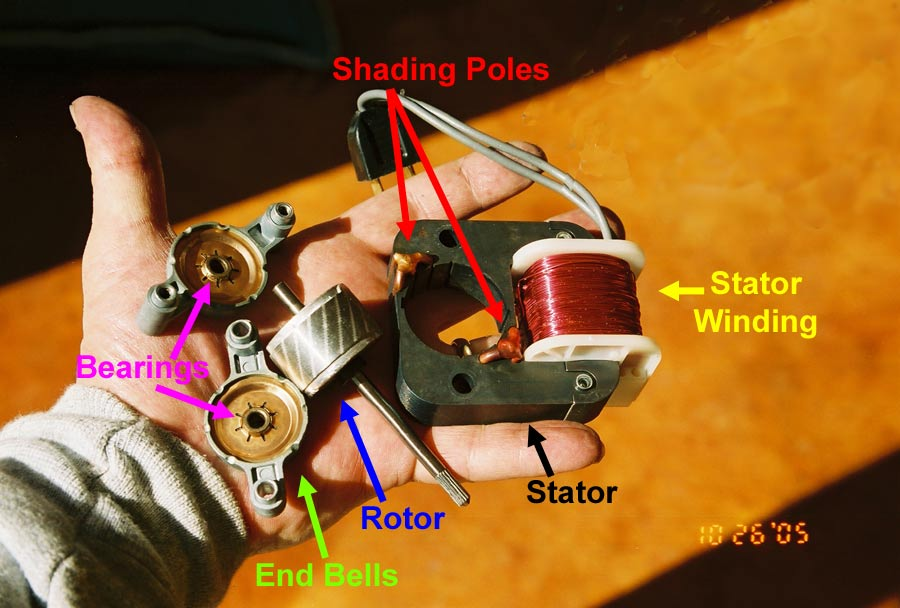 shaded pole motor wiring diagram wiring diagram library shaded pole induction motors working and construction shaded pole motor repair parts of a shaded pole