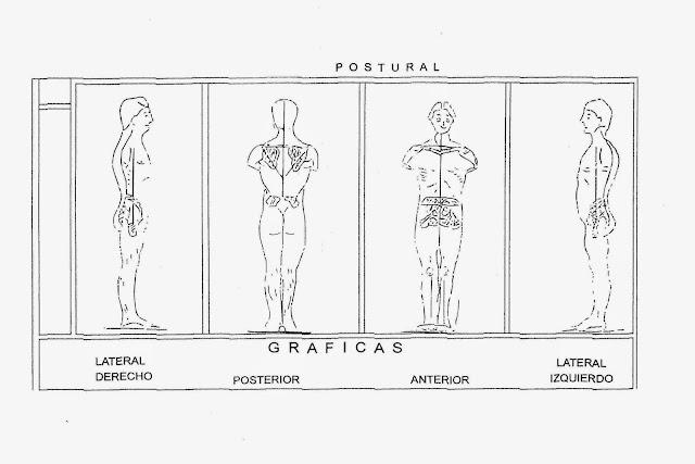 ficha evaluación lumbago fisioterapia