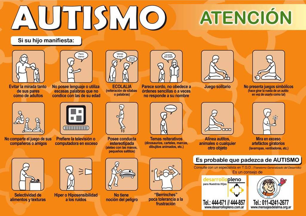 Mi Hija Tiene Autismo Y Usted Que Mira Junio 2012