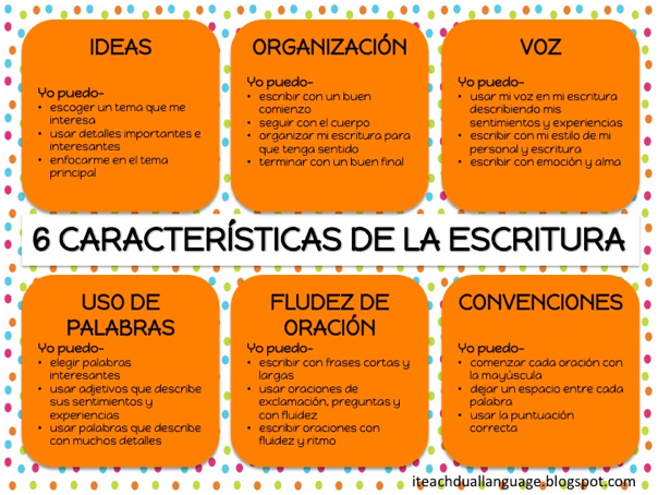 Six traits of writing anchor charts fifth