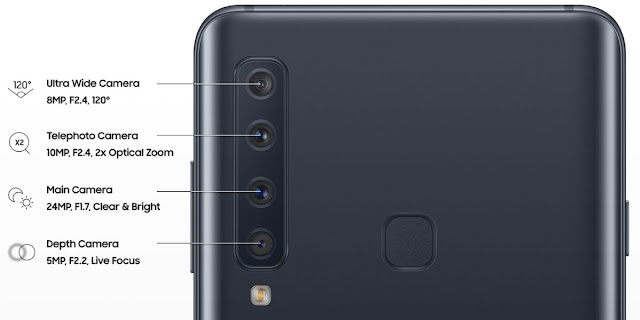 Samsung galaxy a9 quad-camera