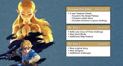 El contenido adicional de Breath of the Wild costará $19.99 usd