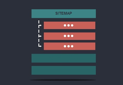 Cara Membuat Sitemap Accordion Di Blog
