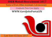 IISER Mohali Recruitment – 31 Office Assistant, Lab Assistant