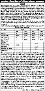 UP BTC Allahabad cut off