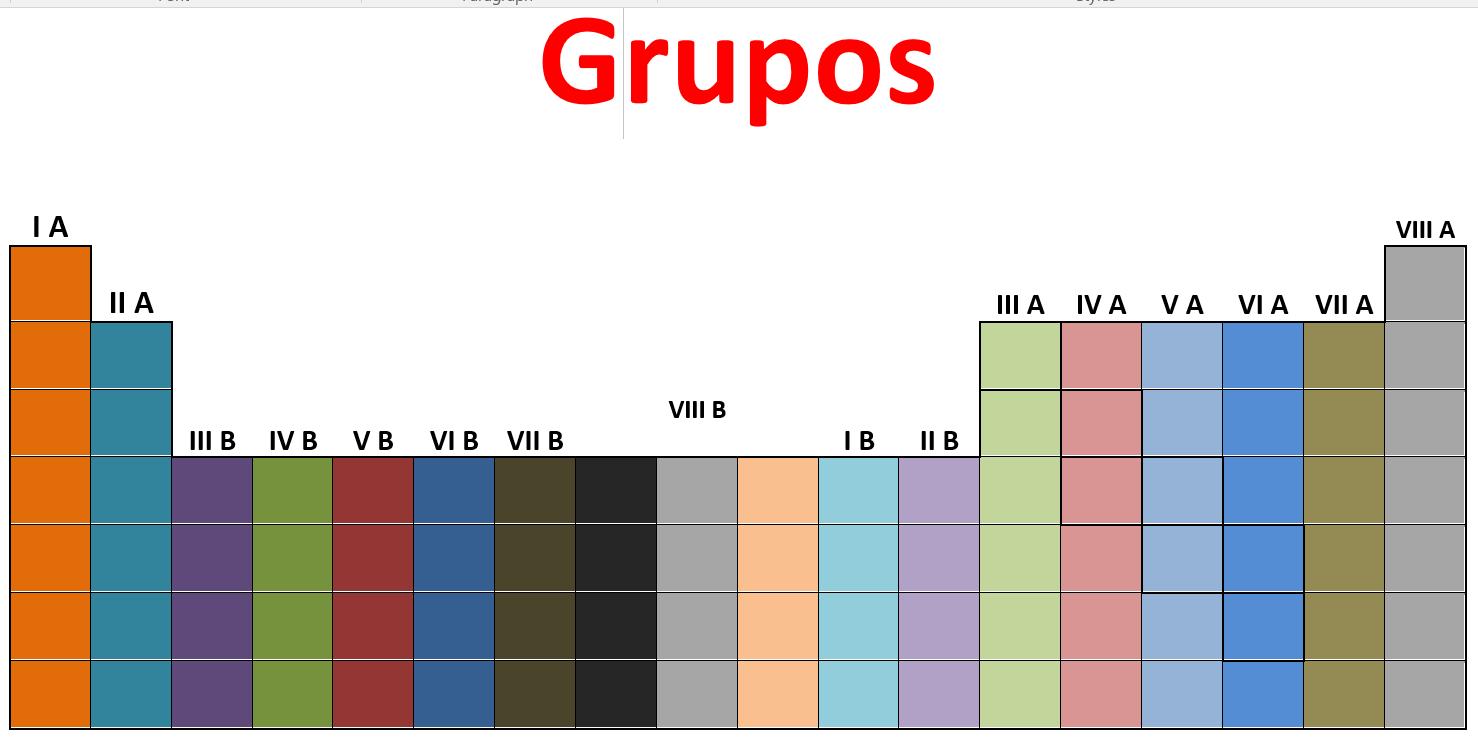 Tabla peridica 4 clasificacin de la tabla peridica 4 clasificacin de la tabla peridica urtaz Choice Image