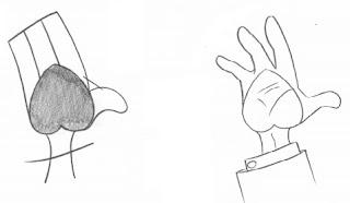formato basico de mao de caricatura