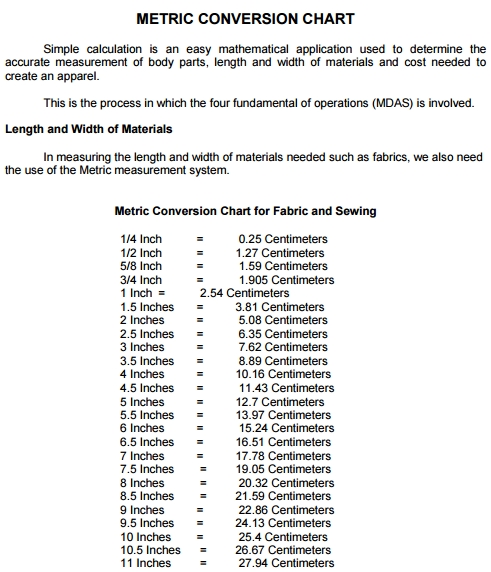 Simple Metric Conversion Chart Frodofullring