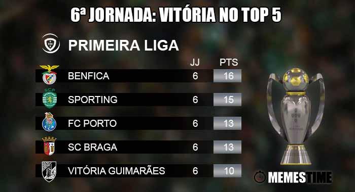 Memes Time, da bola que rola e faz rir - Liga Nos, Classificação após a 6ªJornada: os 3 grandes ganham e o Benfica mantem a liderança – 6ª Jornada: Vitória no Top 5