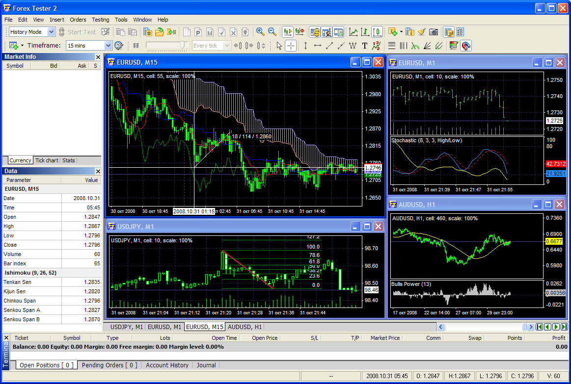 Forex trading demo software