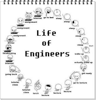 November 2012 ~ Engineer Memes