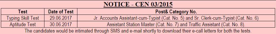 Railway NTPC Psycho Test Date, RRB NTPC Online Test Date, RRB NTPC Aptitude Test Exam Date, Typing Test Date, RRB ASM Psycho Exam Date