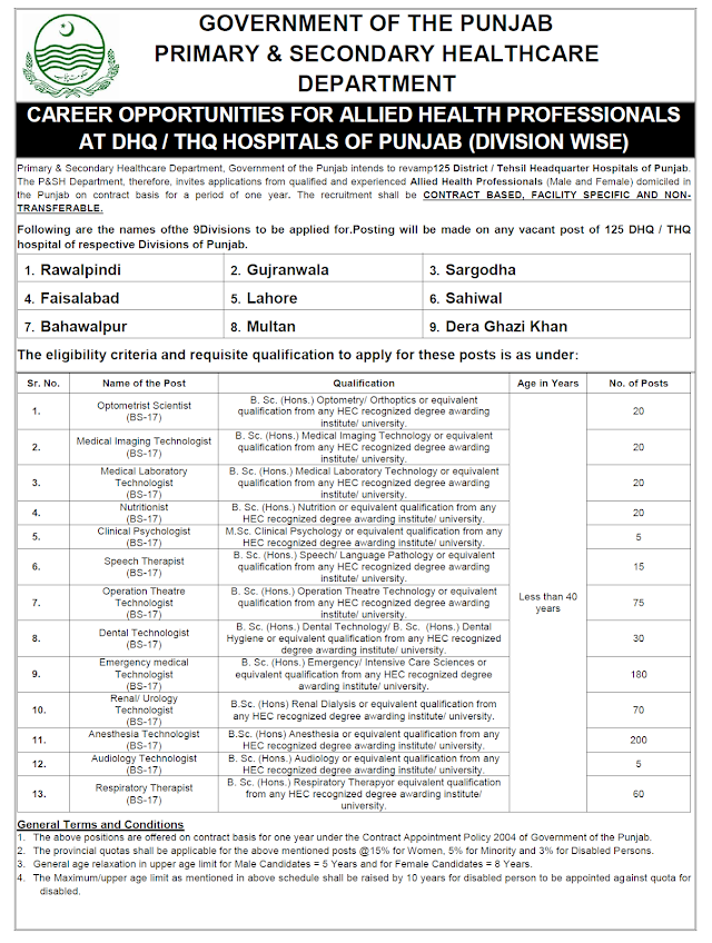 VACANCIES ANNOUNCED BY PRIMARY & SECONDARY HEALTH CARE GOVERNMENT OF THE PUNJAB
