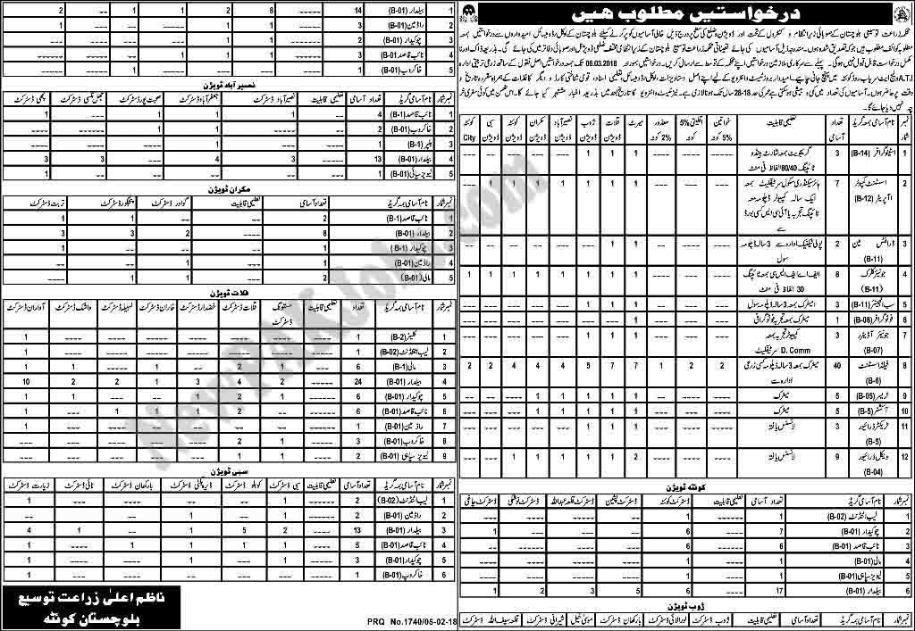 New Govt Jobs Feb 2018 in Agriculture Department Govt of Balochistan
