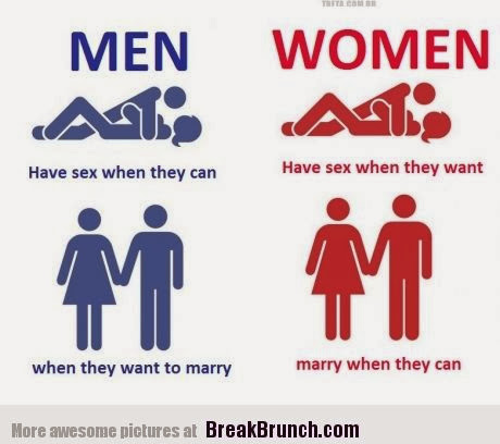 Men Vs Women Funny Damn