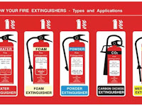 Fire Extinguishers Type and Applications