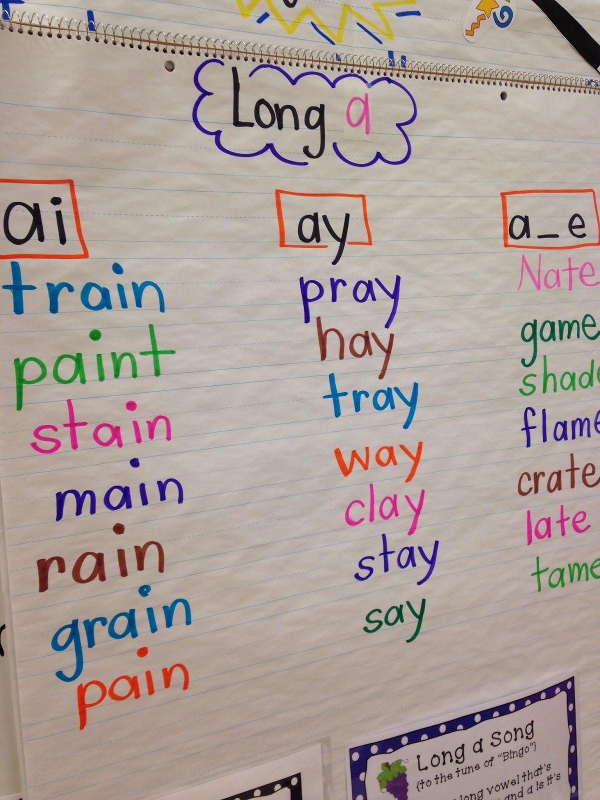Mrs Wheeler S First Grade Tidbits Phonics Concepts Sequence