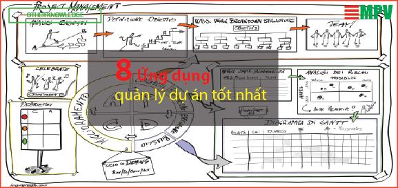 ĐTC - 8 Ứng dụng quản lý dự án tốt nhất
